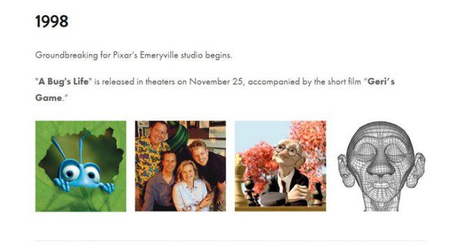 Exemple page à propos Pixar
